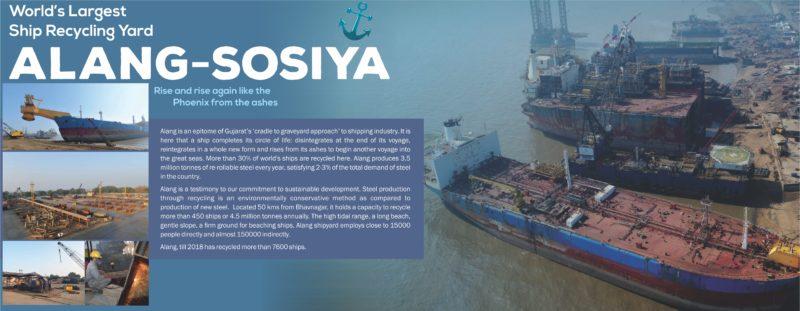 World's Largest Ship recycling yards Alang Sosiya